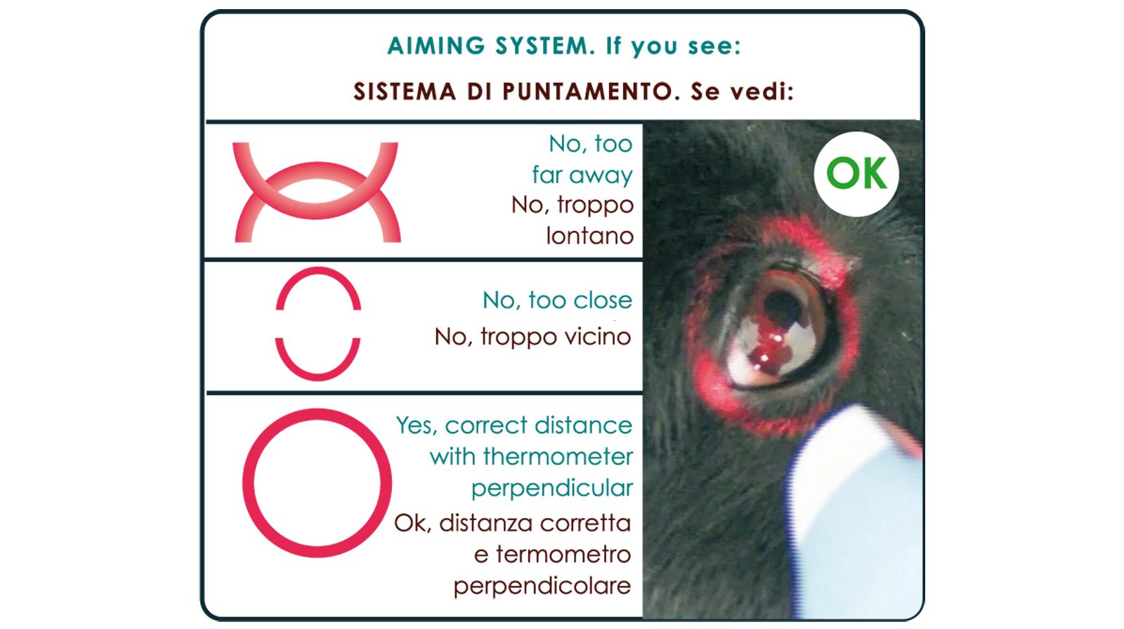 Termofocus Animal, il sistema di puntamento